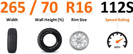 Metric_Tyre-Size
