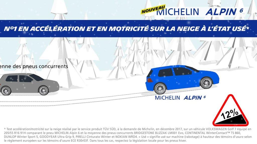Ubrzanje i vuča po snežnom brdu sa nagibom od 12%.