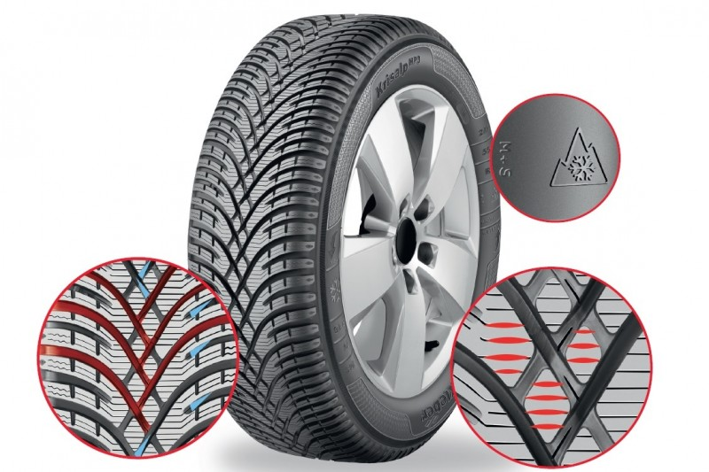 Karakteristike dezena zimske auto gume Kleber Krisalp HP3
