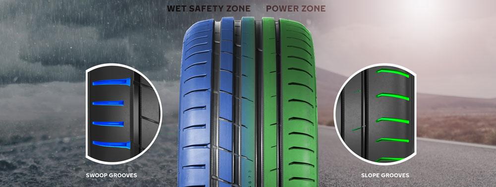 Nokian Wetproof dvostruka zona bezbednosti